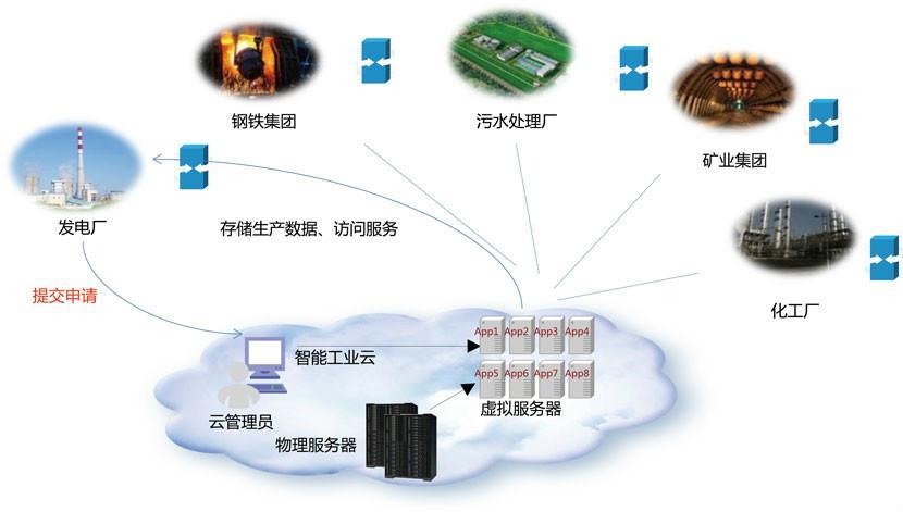 公网对讲机物联网卡(公网对讲机和专网对讲机)