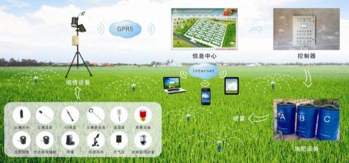 请关注物联网行业第一展—深圳物联网展会,展会会展出最新产品、推出最先进的技术及解决方案2011中国